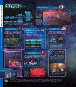 電撃PlayStation 2018年6/14号 Vol.663-fate-extella-link記事-スクショ